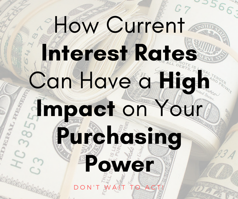 How Current Interest Rates Can Have a High Impact on Your Purchasing Power